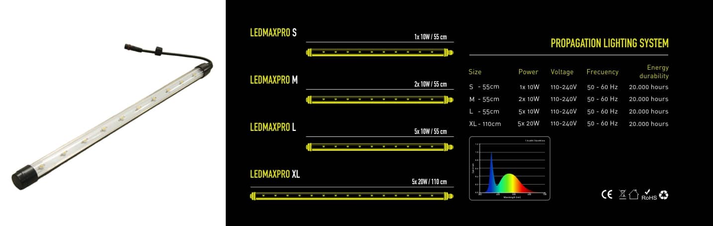 ledmaxpro guide des tailles garden highpro