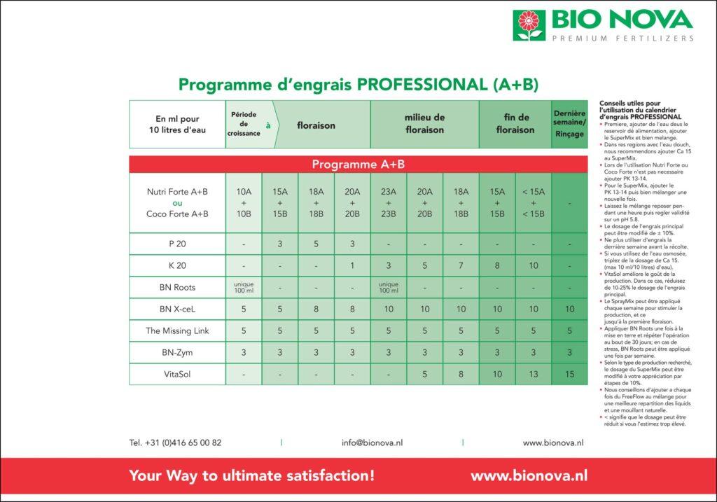 schema de culture bionova professional ab