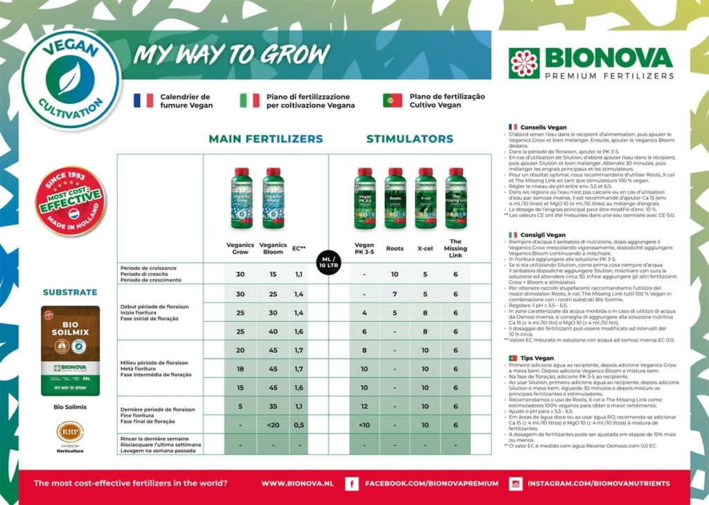 tableau bionova vegan